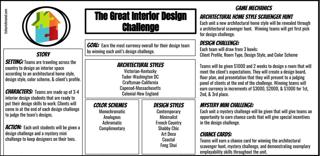 challenges faced by interior designers style